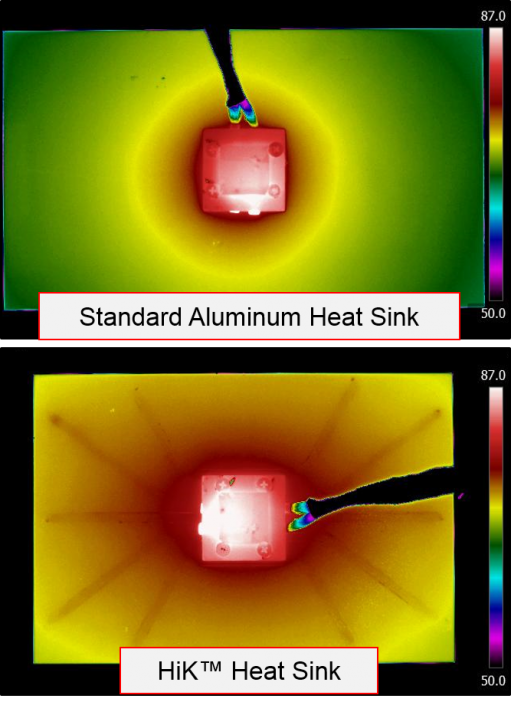 Standard Heat Sink vs HiK™ Heat Sink