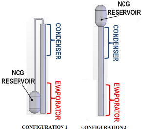 VCHP configurations