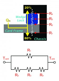 Thermal Resistance Network in a typical card chassis assembly