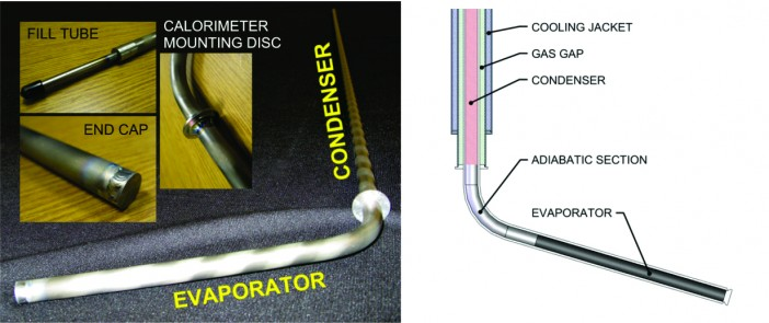 Figure 1. Two meter long titanium/water heat pipe used for freeze/thaw tests