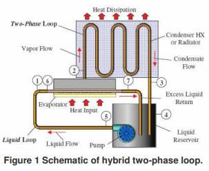 plate type heat exchanger working principle pdf