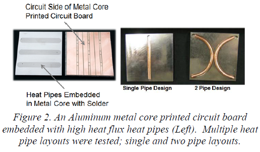 Circuit Side of Metal Core
