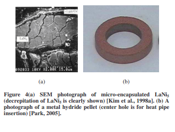 SEM photograph of micro-encapsulated LaNi5 (decrepitation of LaNi5 is clearly shown) [Kim et al., 1998a]. (b) A photograph of a metal hydride pellet (center hole is for heat pipe