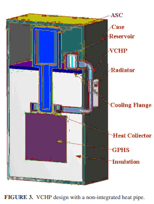 VCHP design with a non-integrated heat pipe