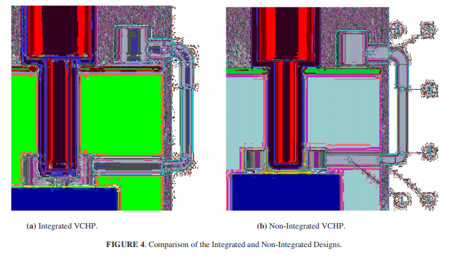 Comparison of the Integrated and Non-Integrated Designs