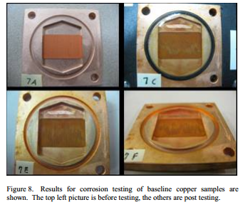 Results for corrosion testing of baseline copper samples are shown.