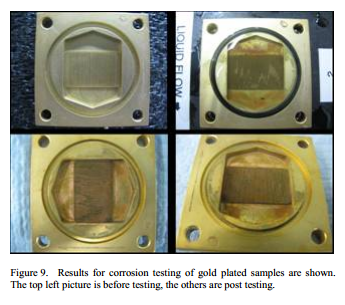 Results for corrosion testing of gold plated samples are shown.