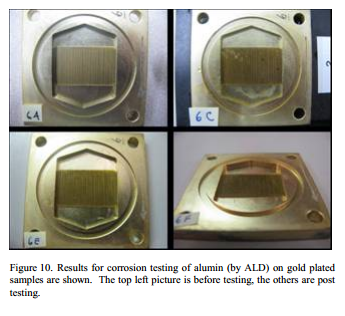 0. Results for corrosion testing of alumin (by ALD) on gold plated samples are shown.