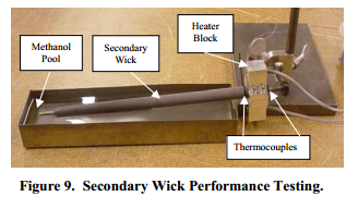 Secondary Wick Performance Testing.