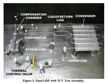 Final LHP with TCV Test Assembly.