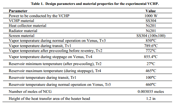Design parameters and material properties for the experimental VCHP.