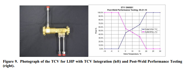 Photograph of the TCV for LHP with TCV Integration (left) and Post-Weld Performance Testing
