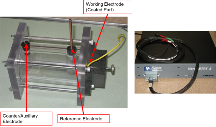 Figure 7.  Princeton Applied Research VersaSTAT V3-300 potentiostat used for evaluating corrosion behavior in simulated operating conditions.