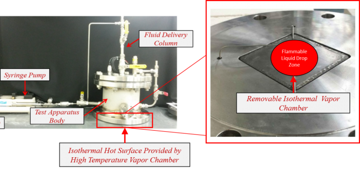 Figure 3. (Left) ACT's Hot Surface Ignition (HSI) Test Apparatus Designed to Provide an Isolated Environment and Isothermal Hot Surface in order to Systematically Evaluate the Parameters the Influence HSI Events. (Right) Isothermal vapor chamber integrated into the test apparatus to provide the hot surface to repeatable evaluations.
