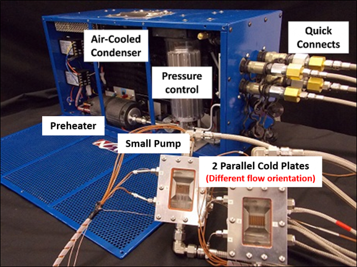 Stand-alone pumped two phase cooling loop