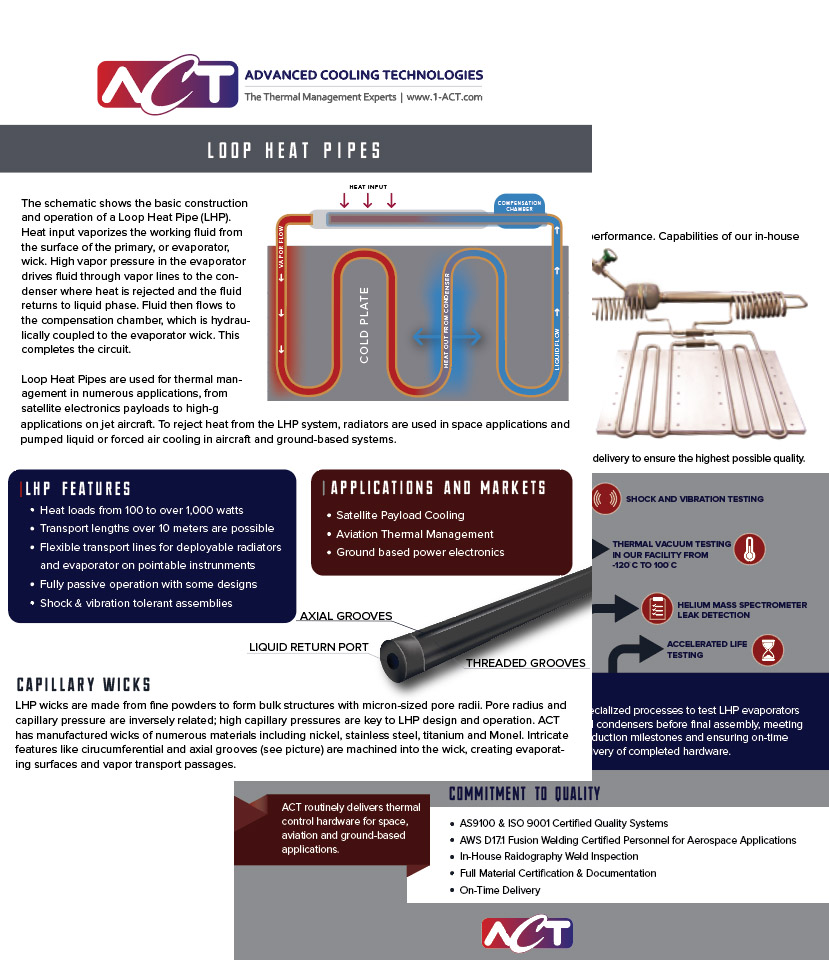 Loop Heat Pipes