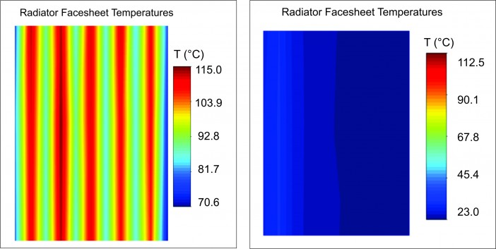 Figure 4. (a) Active VCHP radiator, rejecting 3 kW, with an average radiator panel temperature around 370 K (100°C). (b) Inactive VCHP radiator, with the condensers fully blocked by NCG.