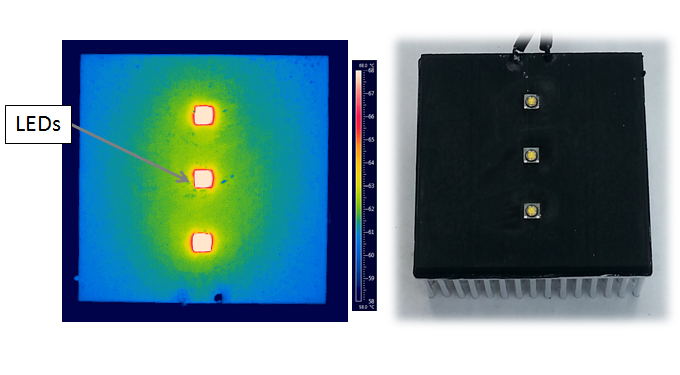 IR images and photographs of heat pipe embedded circuit board during LED operation.  The scale (58°C to 68°C) has been set to emphasize the thermal spreading in the circuit board.   The heat spreading resistance is reduced by 45% over the standard aluminum MCPCB.