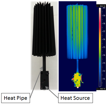 Figure 2. IR image and photograph of remote cooling with a heat pipe embedded radial heat sink dissipating 30 W. The temperature distribution clearly demonstrates that the heat pipe can transport heat almost isothermally, and then deliver it uniformly to the heat sink.