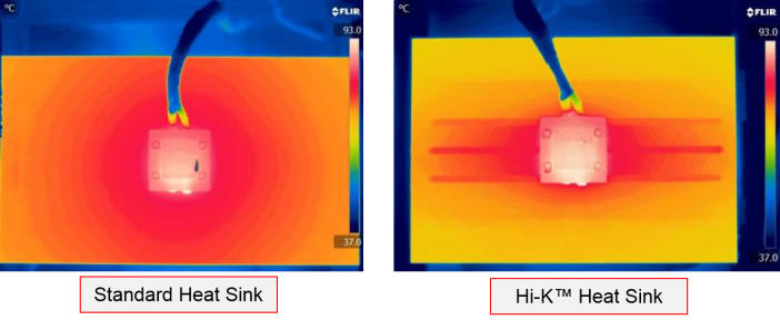 Figure 2. Thermal images of the two natural-convection heat sinks show that the HiK™ heat sink has similar performance to the standard heat sink, with a reduction in mass of over 34%.