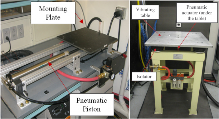 Figure 5. (a) Shock Test Table (Left). (b) Vibration Test Table (Right).
