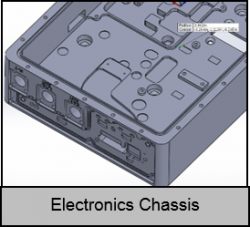 Electronics Chassis