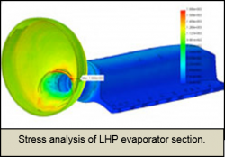 Stress analysis of LHP evaporator section.