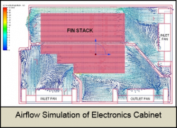 Airflow Simulation of Electronics Cabinet