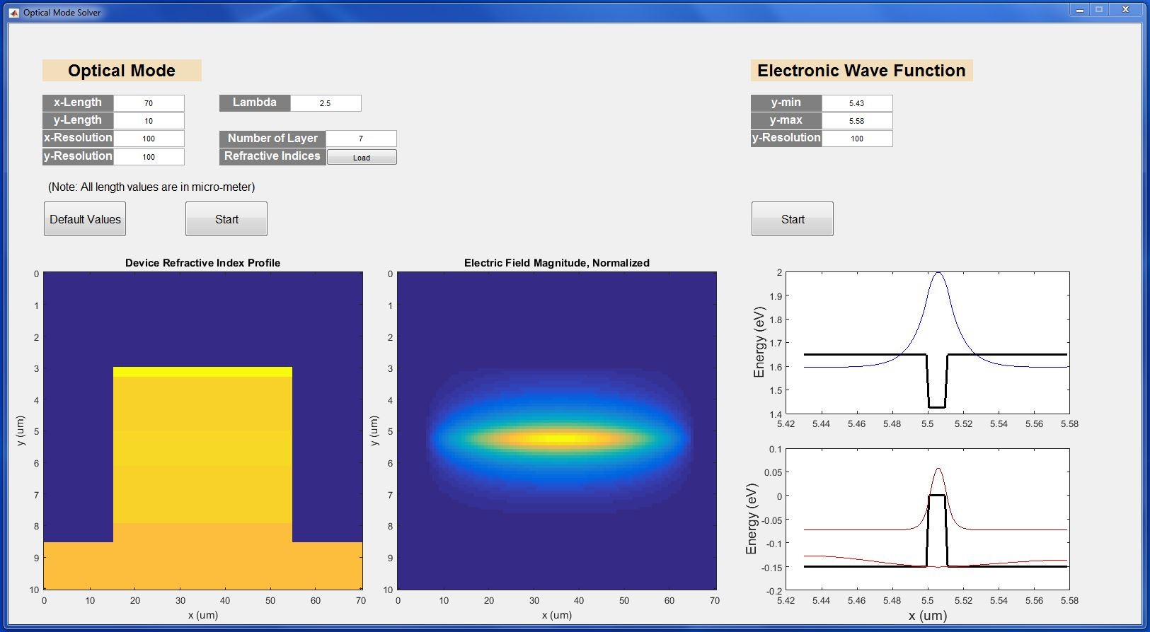 Figure 2. GUI of ACT's optical and Electromagnetic Wave solver of a quantum well laser