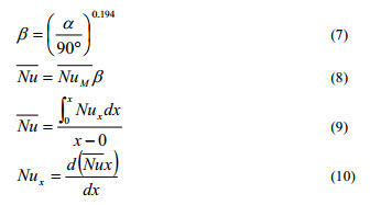 Local Heat Transfer Coefficient Measurements of Flat Angled