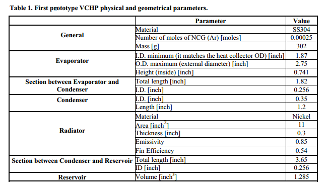 First prototype VCHP physical and geometrical parameters