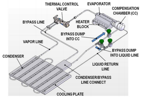 Natural Gas Furnace Parts Diagram besides Central Ac Unit Motor Wiring Diagram together with Ao Smith Wiring Diagram Water Heater further Carrier Ac Wiring Diagram furthermore Double Wide Manufactured Home Wiring Diagram. on wiring diagram for york thermostat