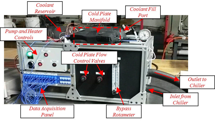 Figure 1. Custom test apparatus designed and fabricated by ACT for evaluating the thermal and hydraulic performance of custom single-phase cold plates.