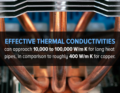 effective thermal conductivity