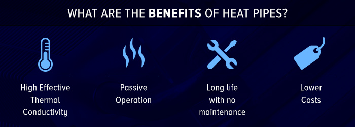 benefits of heat pipes graph