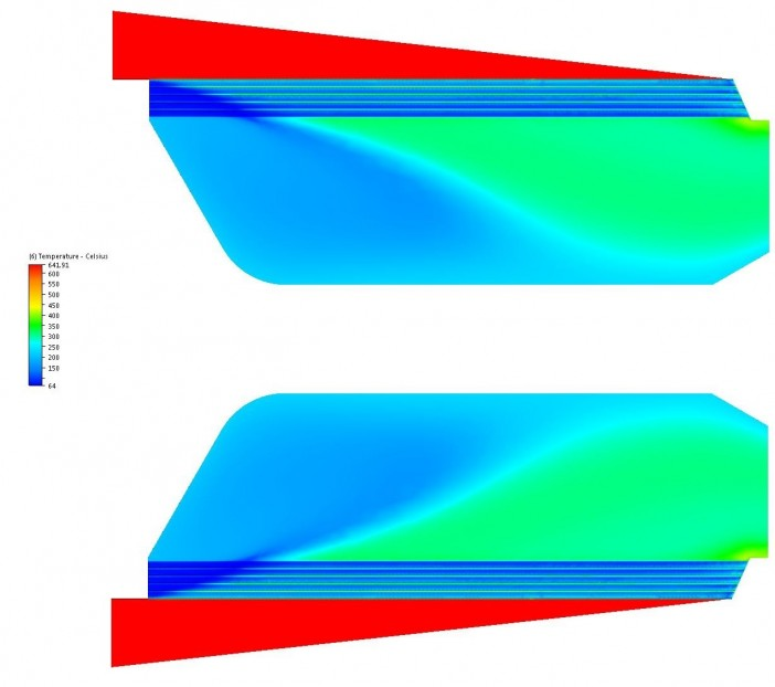 Analysis of a Heat Pipe Chamber