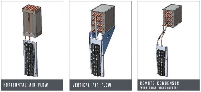 Condenser layout options can vary as required by the application. Three main options are available to provide maximum flexibility for system integrators. • Horizontal Air Flow • Vertical Air Flow • Remote Condenser • Available with or without quick disconnects for ease of installation/removal