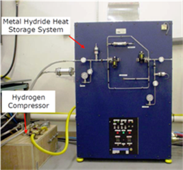 Metal hydride thermal storage system designed for multiple venting cycles.