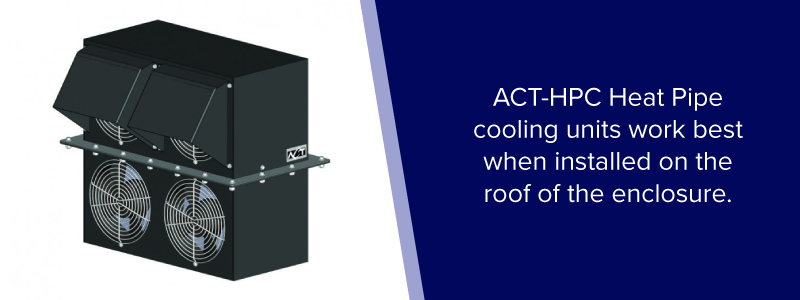 heat pipe enclosure cooling units work best when installed on the roof of the enclosure