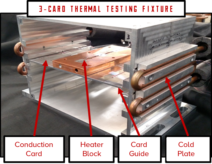 Figure 5: Thermal Test Apparatus