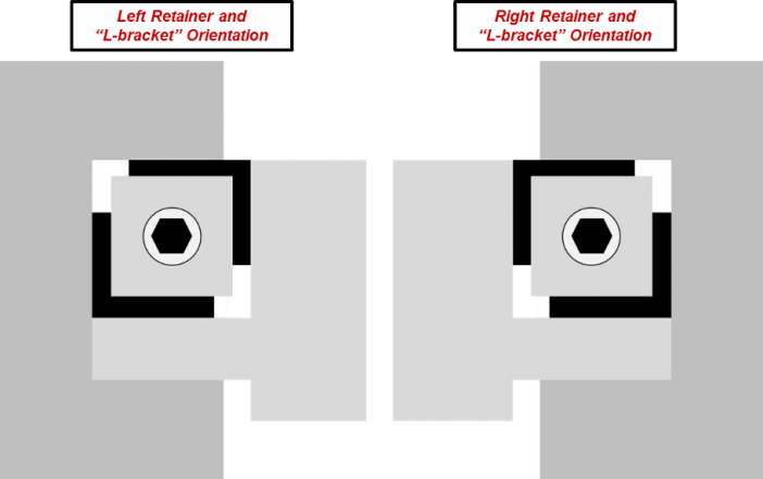 "Figure 2. Proper orientation of the ICE-Lok(TM) wedge ""L-brackets"" during operation. L-brackets are shown in black"