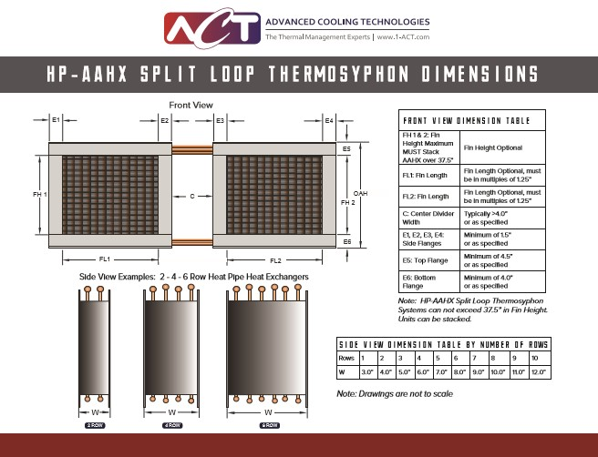 Air-to-Air Heat Pipe Heat Exchanger (HP-AAHX) Loop Thermosyphon Engineering Dimensions