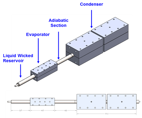 Figure 14. Test setup for the un-flanged titanium/water heat pipe.