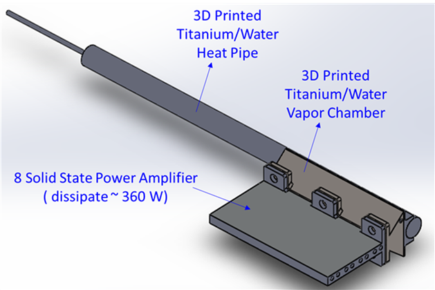 Figure 20. Thermal management design for the subscale (i.e. quad pack) Dragonfly high-power T/R module.