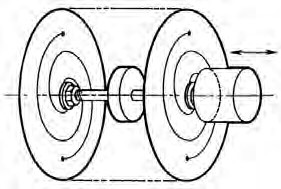 Fig. 3 Simplified Example of a Flexure Supported Linear Alternator.
