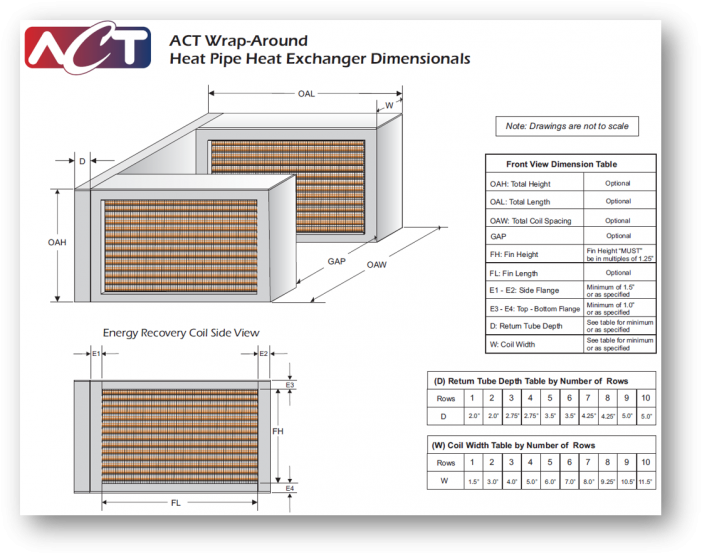 Advanced Cooling Technologies Wrap Around Heat Pipe Heat Exchanger Dimensions