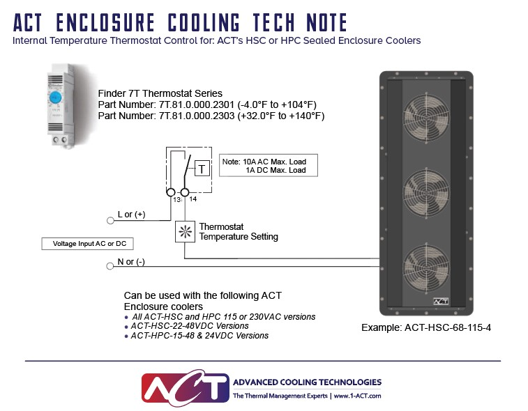 ENCLOSURE COOLING- INTERNAL TEMPERATURE THERMOSTAT