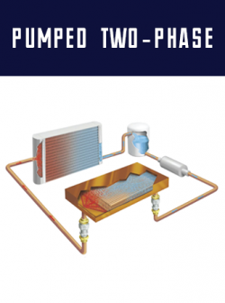 Pumped Two-Phase Cooling Schematic