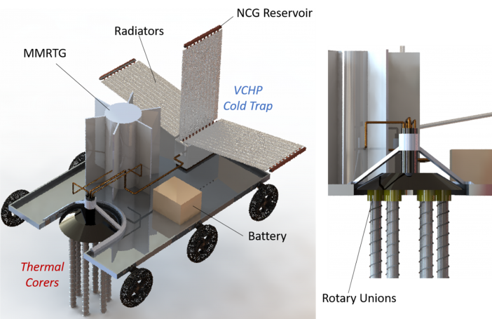 Thermal Management System for Lunar Ice Miners